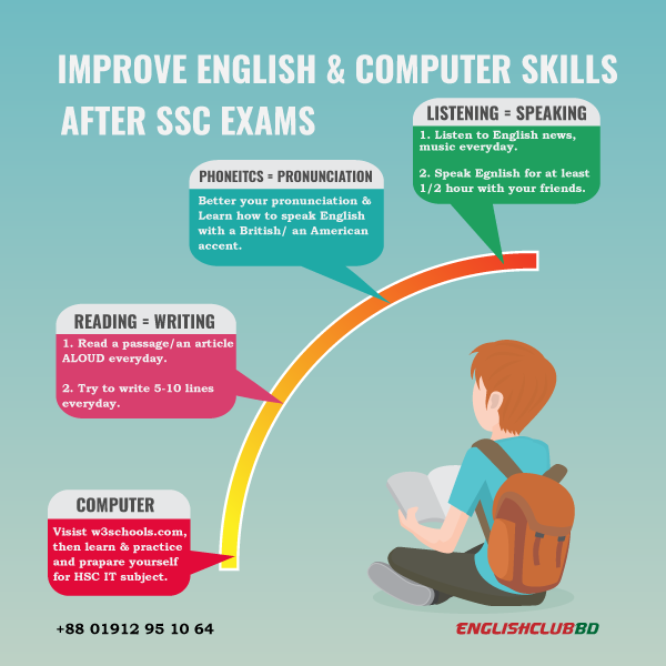 how to develop spoken english skill